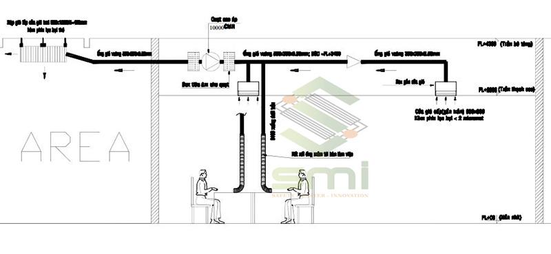 Bản vẽ mặt cắt đứng hệ thống hút mùi đề xuất cho khách hàng