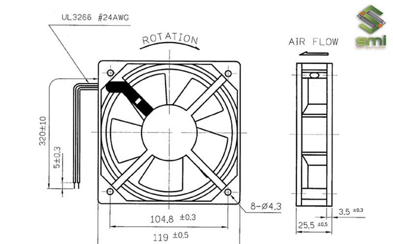 Cấu trúc quạt thông gió tủ điện công nghiệp