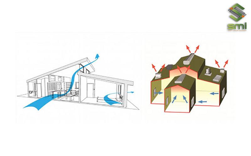 Nơi lấy gió được thiết kế để dẫn gió đi qua và làm mát khắp các không gian cần thiết
