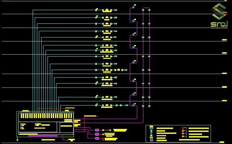 Bản vẽ thiết kế hệ thống điện nhà xưởng sơ bộ