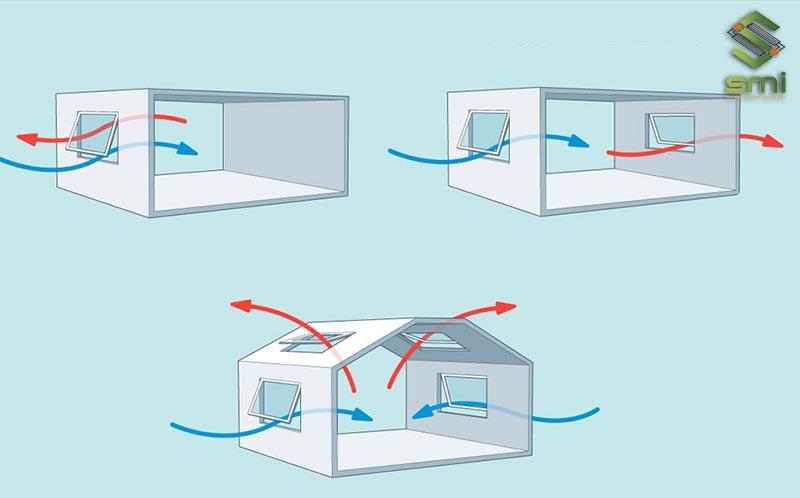 Nguyên lý hoạt động của hệ thống thông gió tự nhiên nhà xưởng