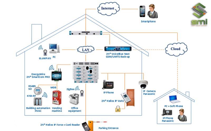 SUMITECH nhận thiết kế đa dạng hệ thống điện nhẹ nhà xưởng