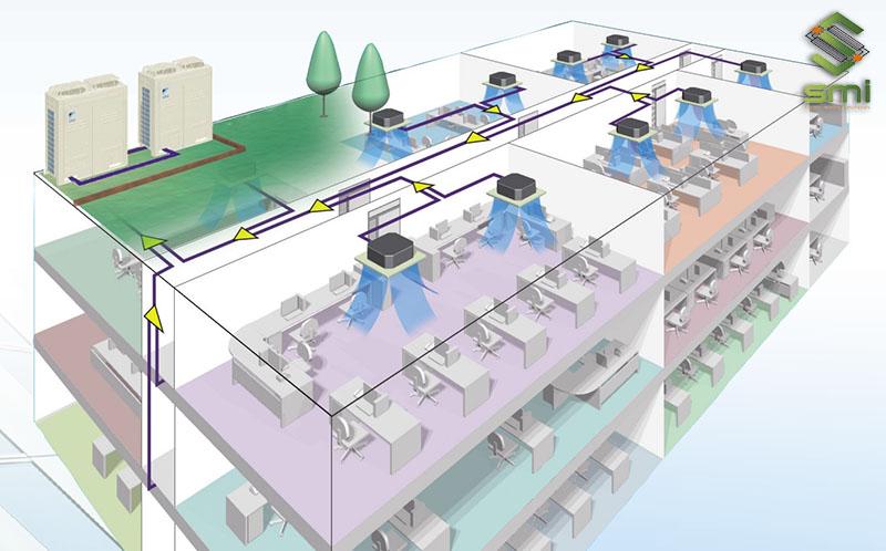 Bản vẽ bố trí hệ thống điều hòa thông gió nhà xưởng