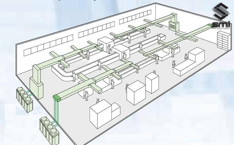 Nhà xưởng nhiều line làm việc, nhiều máy móc sử dụng hệ thống thông gió cưỡng bức sẽ hiệu quả hơn