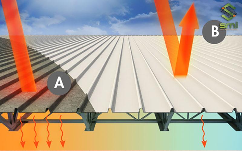 Sử dụng sơn chống nóng cho mái tôn sẽ giúp giảm tối đa lượng nhiệt hấp thụ từ mặt trời vào nhà xưởng