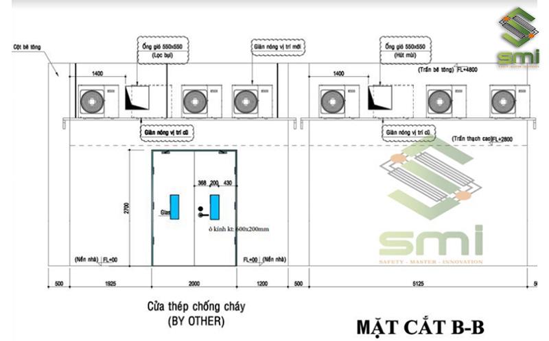 Doanh nghiệp có thể lên được bản thiết kế chí tiết sau khi tính toán hệ thống thông gió trong nhà xưởng