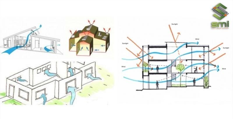 Giải pháp thông gió tự nhiên cho nhà xưởng
